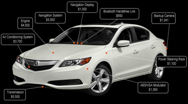What Is Not Covered By Acura Care What Is Covered - Acura mdx b16 service cost